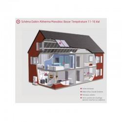 Daikin Altherma EKHBRD016ADV17 / ERSQ016AV1 Αντλία Θερμότητας