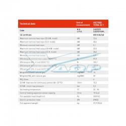 Λέβητας Immergas Victrix TERA 32 ErP Συμπύκνωσης Αερίου