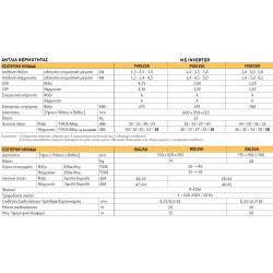 Κλιματιστικό Daikin Nexura FVXG35K / RXG35L