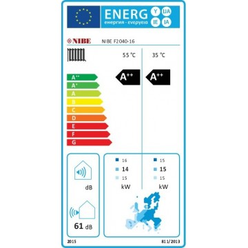 NIBE F2040-16 Αντλία Θερμότητας