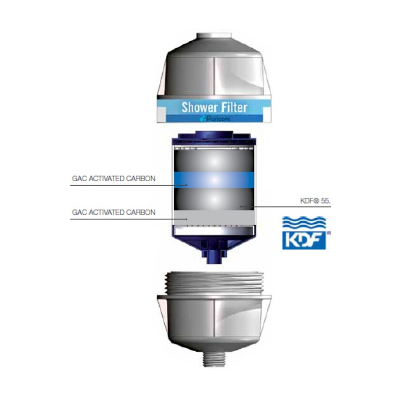 Ionfilter Shower Filter